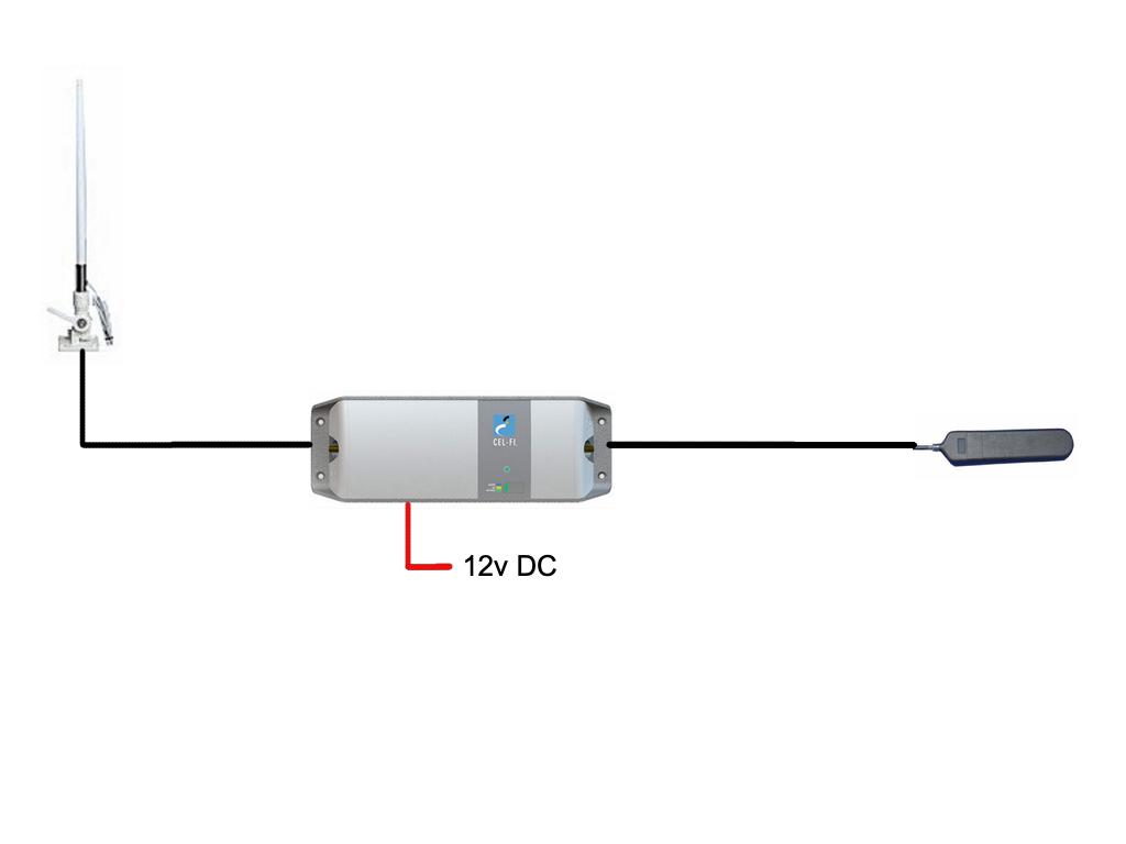 Cel-Fi GO connection diagram